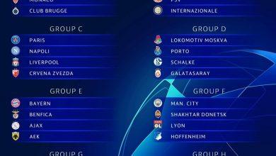 Photo of Liga Mistrzów. Losowanie i terminarz fazy grupowej