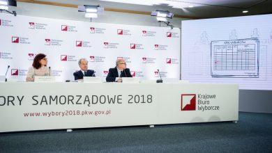 Photo of KOMPENDIUM o wyborach samorządowych 2018. Sposób głosowania, cisza wyborcza [SPOTY]