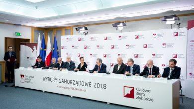 Photo of Wybory samorządowe 2018. Frekwencja, sejmiki, prezydenci miast. Ostateczne WYNIKI