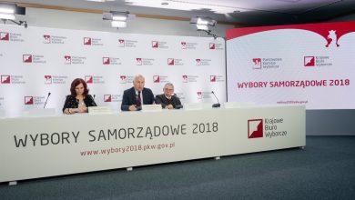 Photo of Wybory samorządowe 2018. Frekwencja, incydenty, kto wygrał. Zdanowska miażdży w Łodzi!