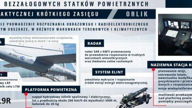 Photo of Wyrzutnie rakietowe Homar w Polsce. 40 dronów trafi Wojska Polskiego