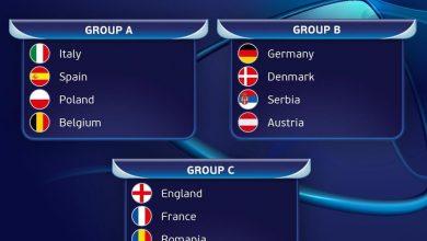 Photo of UEFA EURO U-21. Reprezentacja Polski poznała rywali. Terminarz grupy A