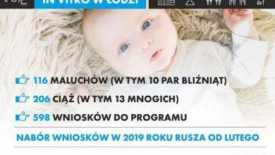 """Photo of """"In vitro w Łodzi"""". W lutym rozpocznie się nowy nabór do programu"""