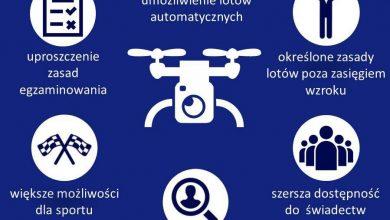 Photo of Nowe przepisy dla operatorów dronów w Polsce. Po pierwsze bezpieczeństwo