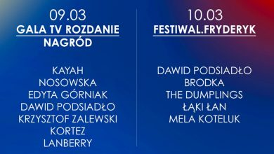 Photo of Nagrody muzyczne Fryderyk 2019. Podsiadło, Zalewski, Kortez, Brodka i inni w Katowicach