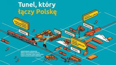 Photo of Tarcza o średnicy 13,04 m wydrąży tunel kolejowy w Łodzi