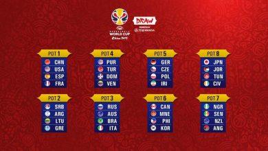 Photo of Losowanie grup mistrzostw świata. Z kim reprezentacja Polski zagra w Chinach?