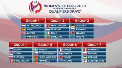 Photo of Kwal. EHF EURO 2020. Losowanie grup. Polki poznały rywalki