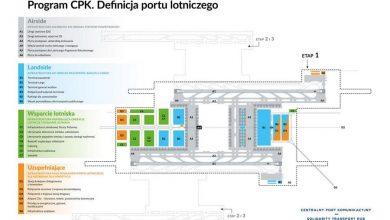 Photo of Centralny Port Komunikacyjny z IATA. Konsultacje z liniami lotniczymi