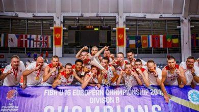 Photo of Koszykówka. Biało-czerwoni do lat 16 mistrzami Europy dywizji B