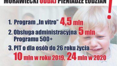 Photo of Przewodniczący Rady Miejskiej w Łodzi: Morawiecki oddaj pieniądze łodzian!