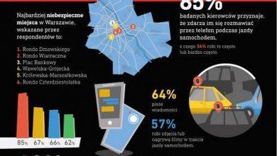 """Photo of Warszawa – """"Bądźmy Razem Bezpieczni!"""". Kierowco odłóż smartfon i żyj! Gang Seniorów [WIDEO]"""