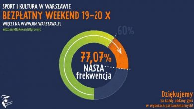 Photo of Rekordowa stolica! W weekend bezpłatna oferta kulturalno-sportowa