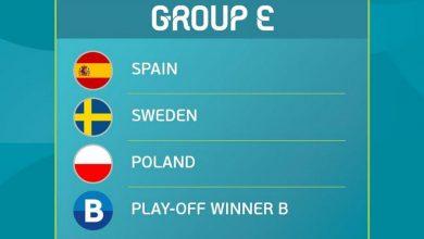 Photo of Losowanie grup mistrzostw Europy 2020. Z kim zagra Polska? Terminarz