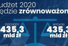 Photo of Budżet na 2020 rok przyjęty. Ruszyła akcja rozliczeniowa PIT