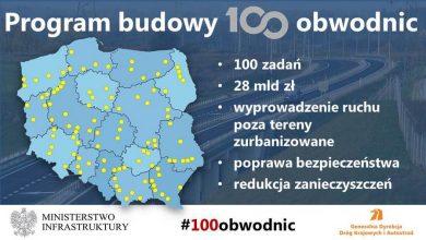 Photo of Program budowy 100 obwodnic o łącznej długości 820 km