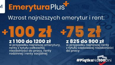 """Photo of Trzynasta emerytura – ustawa podpisana. Dodatkowa """"14"""" w 2021 roku"""