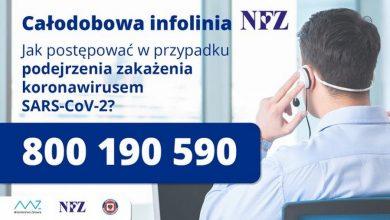 Photo of Koronawirus w Europie. Zakażonych wirusem 81 tysięcy osób na świecie