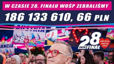 Photo of Padł rekord! Wynik 28. Finału WOŚP. Zebrano ponad 186 milionów złotych