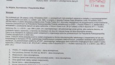 Photo of Poczta Polska żąda od samorządów danych wyborców! Miasta zawiadamiają prokuraturę