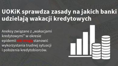 Photo of Koronawirus. Instytucje finansowe odraczają spłaty rat. UOKiK sprawdza aneksy do wakacji kredytowych