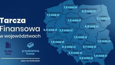 Photo of Nowe rozwiązania wspierające polską gospodarkę i firmy