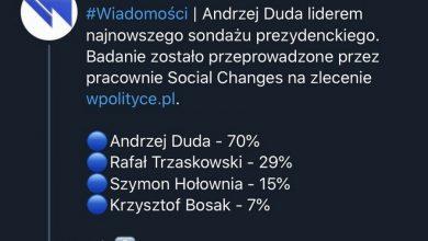 Photo of Manipulacje TVP? 70 proc. dla Dudy, 29 proc. dla Trzaskowskiego, 31 proc. reszta kandydatów
