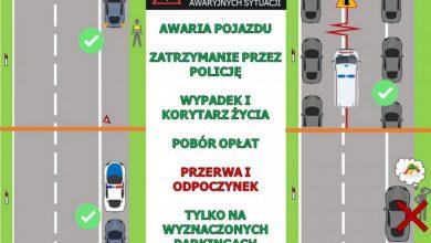 Photo of Autostrady i drogi ekspresowe. Co zrobić w przypadku awarii, kolizji lub wypadku