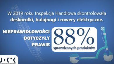 Photo of Kontrola bezpieczeństwa m.in. hulajnóg elektrycznych. Nieprawidłowości w 88 proc. sprawdzonych produktach