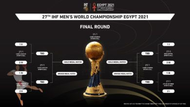 Photo of Mistrzostwa Świata w Piłce Ręcznej 2021 w Egipcie. Terminarz