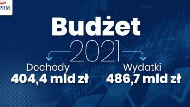 Photo of Budżet na 2021 rok przyjęty. Ponad 82 mld zł deficytu!