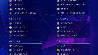 Photo of Grupy Ligi Mistrzów rozlosowane. Z kim zagra Lewandowski?