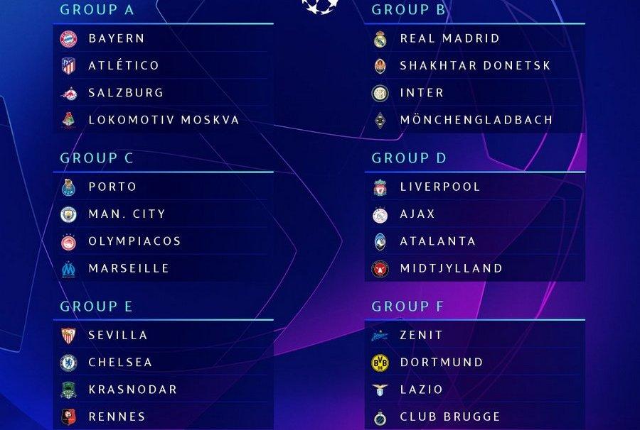 Grupy Ligi Mistrzów rozlosowane. Z kim zagra Lewandowski