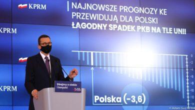 Photo of Koronawirus. 10 działań antykryzysowych dla polskich firm