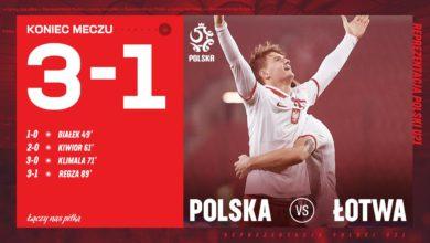 Photo of El. mistrzostw Europy UEFA EURO U-21 2021. Polska pokonała Łotwę