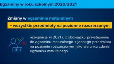 Photo of Zmiany na egzaminie ósmoklasisty i maturalnym w 2021 roku