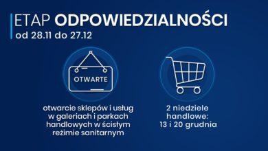 Photo of Rządowy plan działania – 100 dni solidarności w walce z COVID-19. Ferie, szkoły, święta i odmrożenie sklepów