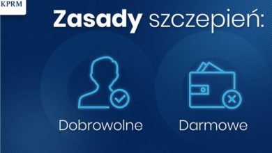 Photo of Polska. Ponad 45 milionów dawek szczepionki przeciwko COVID-19. Kto je otrzyma?