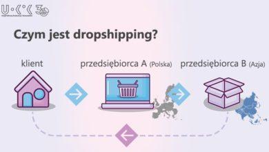 Photo of Uważaj na dropshipping! Sprawdź od kogo kupujesz przez internet