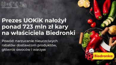 Photo of Ponad 723 miliony złotych kary dla Biedronki. Spółka w nieuczciwy sposób zarabiała kosztem dostawców