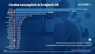 Photo of Koronawirus w Polsce. Zaszczepiono prawie 180 tys. osób. Mapa punktów szczepień