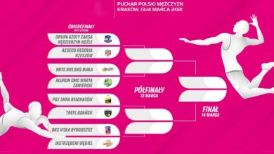 Photo of Wyniki losowania 1/4 finału Pucharu Polski Mężczyzn 2021 w Piłce Siatkowej