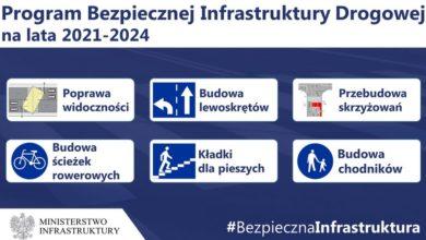 Photo of Program Bezpiecznej Infrastruktury Drogowej. Pierwszeństwo pieszych na przejściach, zakaz korzystania z telefonów