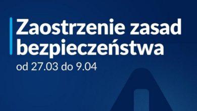 Photo of Ostrzejszy lockdown w Polsce. Zamknięte przedszkola i salony fryzjerskie. Kościoły wciąż otwarte