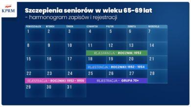 Photo of Polska. Dynamiczny wzrost liczby zakażeń koronawirusem. Nowa ścieżka testowania