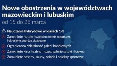 Photo of Koronawirus. Lockdown w woj. mazowieckim i lubuskim. W pozostałych regionach Polski obostrzenia przedłużone
