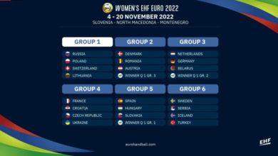Photo of EHF Mistrzostwa Europy 2022. Polki poznały rywalki w swojej grupie
