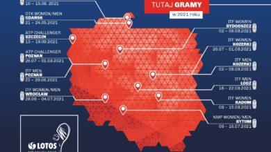 Photo of Cykl PZT Polish Tour – dwanaście turniejów tenisowych w całej Polsce