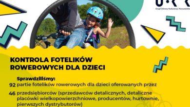Photo of Kontrola fotelików rowerowych dla dzieci. Nieprawidłowości w 1/3 produktów