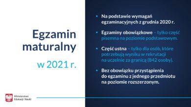Photo of Egzamin maturalny 2021. Terminarz, wymagania i wyniki